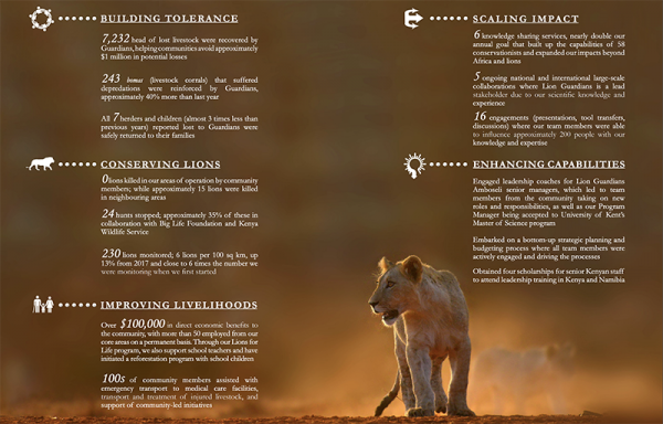 Lion guardians image annual report 2018